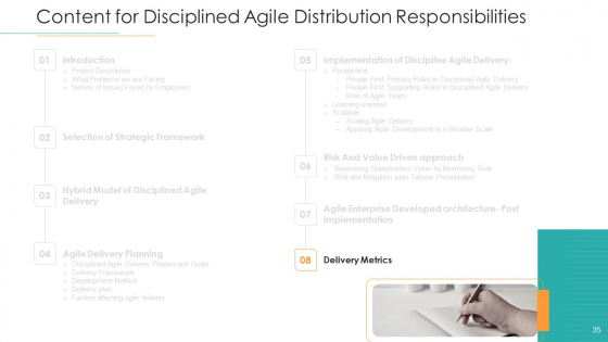 Disciplined_Agile_Distribution_Responsibilities_Ppt_PowerPoint_Presentation_Complete_Deck_With_Slides_Slide_35