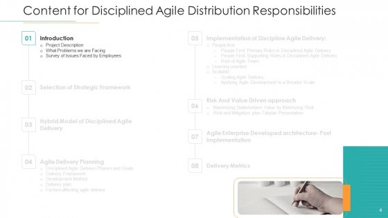 Disciplined_Agile_Distribution_Responsibilities_Ppt_PowerPoint_Presentation_Complete_Deck_With_Slides_Slide_4