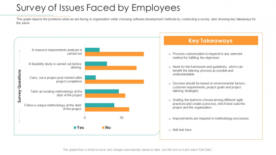 Disciplined Agile Distribution Responsibilities Survey Of Issues Faced By Employees Clipart PDF