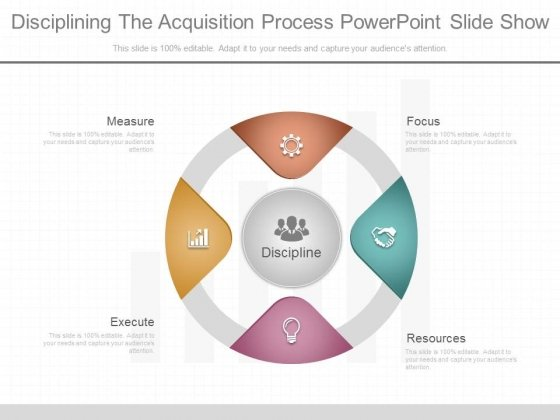 Disciplining The Acquisition Process Powerpoint Slide Show