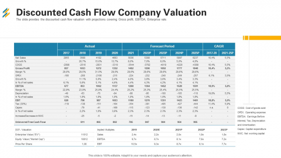 Discounted Cash Flow Company Valuation Ppt Outline Visual Aids PDF