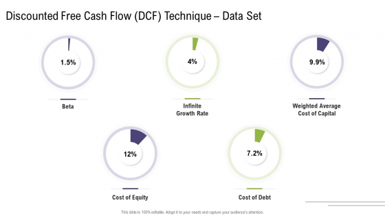 Discounted Free Cash Flow DCF Technique Data Set Mergers And Acquisitions Synergy Ppt Summary Visual Aids PDF