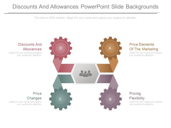 Discounts And Allowances Powerpoint Slide Backgrounds