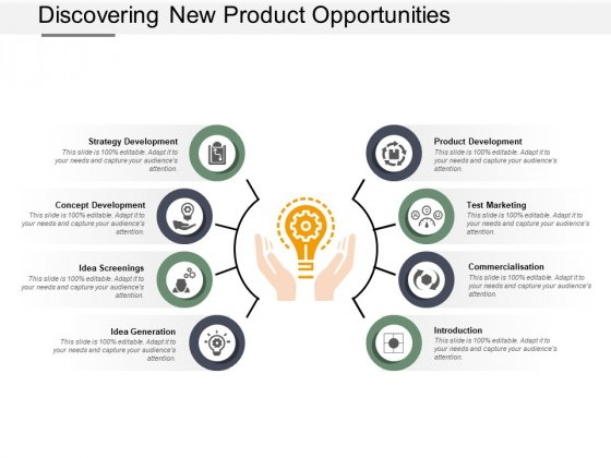 Discovering New Product Opportunities Ppt Powerpoint