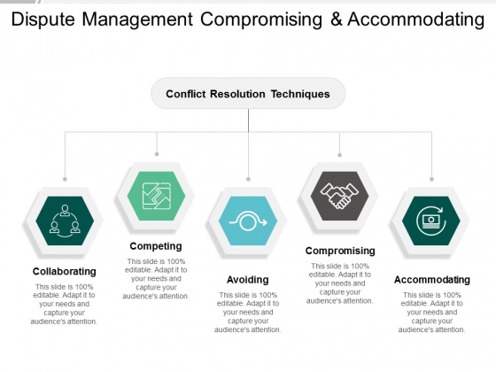 Dispute Management Compromising And Accommodating Ppt PowerPoint Presentation Infographics Inspiration