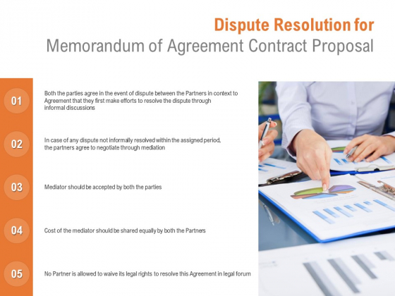 Dispute Resolution For Memorandum Of Agreement Contract Proposal Ppt PowerPoint Presentation Slides Information