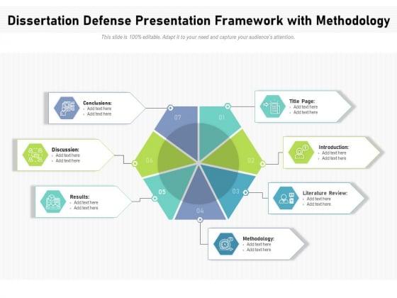 Dissertation Defense Presentation Framework With Methodology Ppt PowerPoint Presentation Icon Shapes PDF