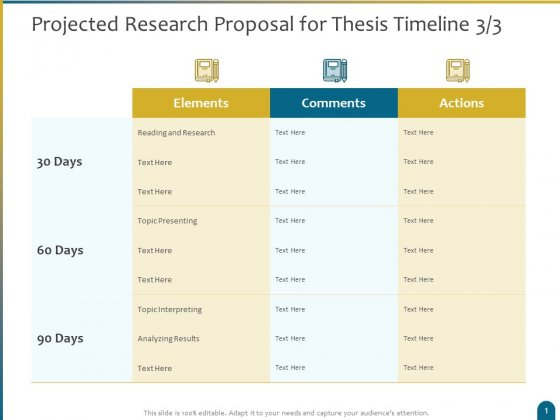Dissertation Research Projected Research Proposal For Thesis Timeline Actions Ppt Outline Clipart PDF
