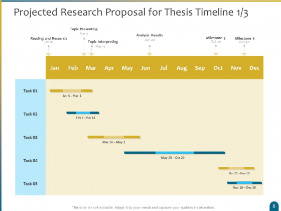Dissertation_Research_Proposal_Ppt_PowerPoint_Presentation_Complete_Deck_With_Slides_Slide_8