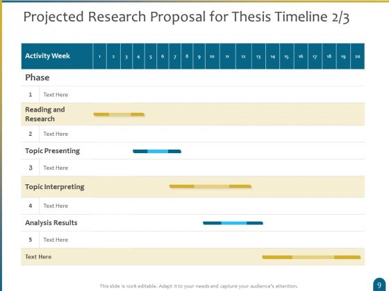 Dissertation_Research_Proposal_Ppt_PowerPoint_Presentation_Complete_Deck_With_Slides_Slide_9