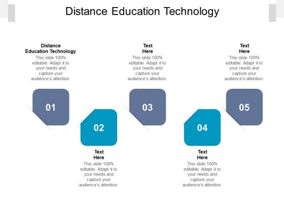 Distance Education Technology Ppt PowerPoint Presentation Layouts Design Ideas Cpb Pdf
