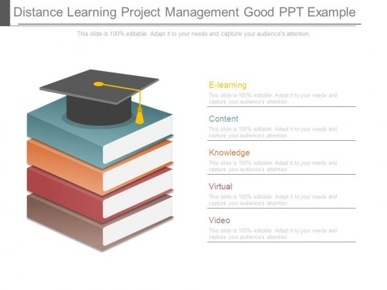 Distance Learning Project Management Good Ppt Example