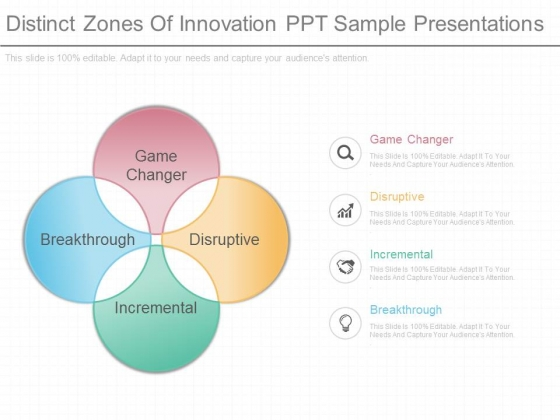 Distinct Zones Of Innovation Ppt Sample Presentations