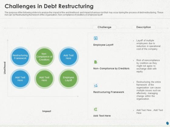 Distressed Debt Refinancing For Organizaton Challenges In Debt Restructuring Ppt PowerPoint Presentation Model Mockup PDF