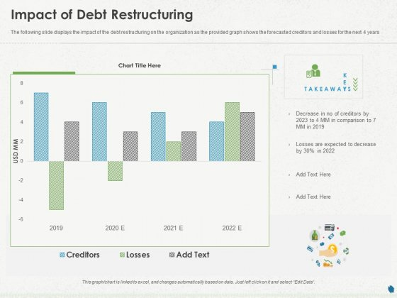 Distressed Debt Refinancing For Organizaton Impact Of Debt Restructuring Ppt PowerPoint Presentation Portfolio Professional PDF