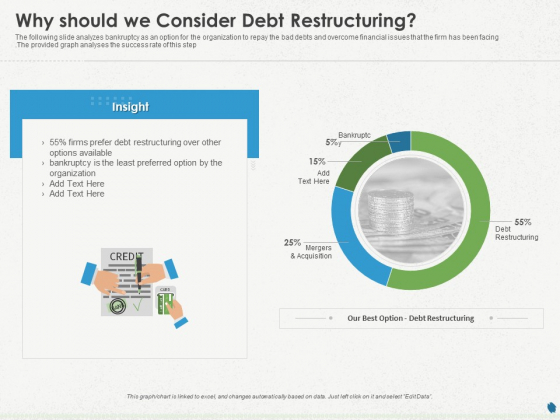 Distressed Debt Refinancing For Organizaton Why Should We Consider Debt Restructuring Ppt PowerPoint Presentation Model Example File PDF