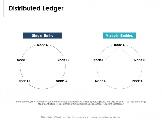 Distributed Ledger Entity Entities Ppt PowerPoint Presentation Inspiration Shapes