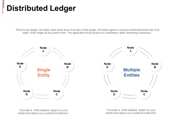 Distributed Ledger Ppt Powerpoint Presentation Styles Graphics Example
