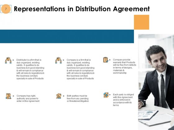 Distribution_Agreement_Proposal_Ppt_PowerPoint_Presentation_Complete_Deck_With_Slides_Slide_7