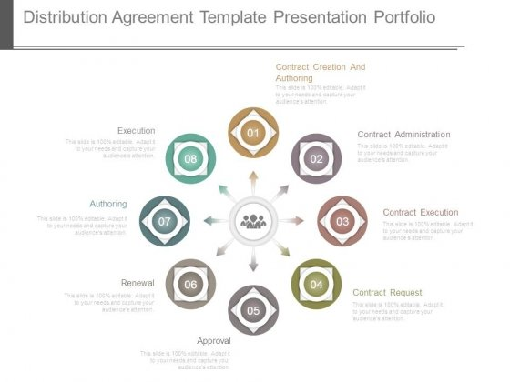 Distribution Agreement Template Presentation Portfolio