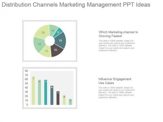 Distribution Channels Marketing Management Ppt Ideas