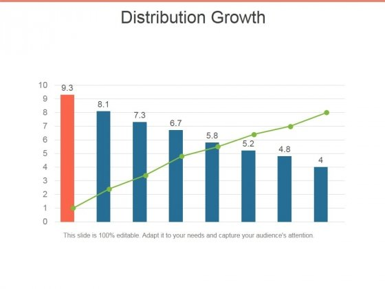 Distribution Growth Ppt PowerPoint Presentation File Professional
