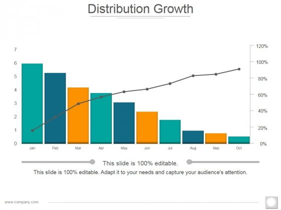 Distribution Growth Ppt PowerPoint Presentation File Visuals