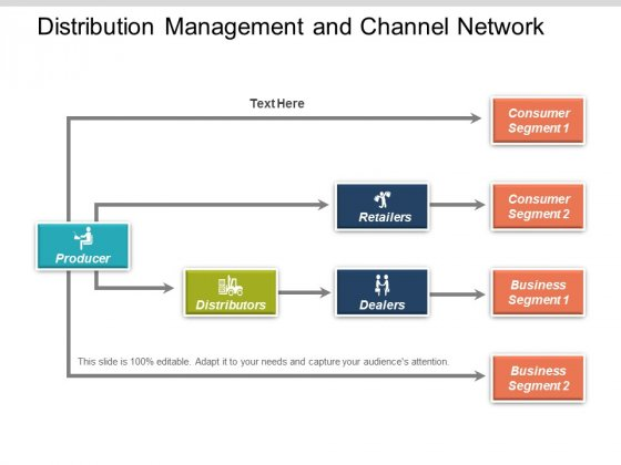 Distribution Management And Channel Network Ppt Powerpoint Presentation Pictures Model