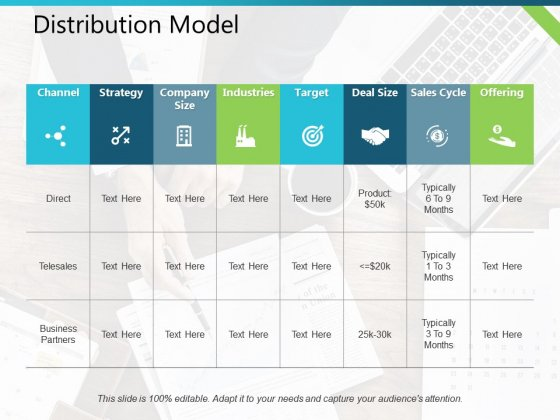 Distribution Model Ppt PowerPoint Presentation Gallery Graphics Example