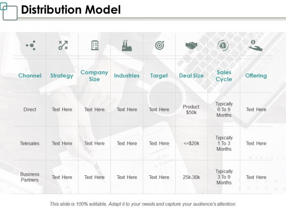 Distribution Model Ppt PowerPoint Presentation Ideas Model