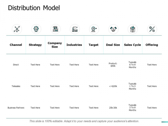 Distribution Model Target Ppt PowerPoint Presentation Infographic Template Design Templates