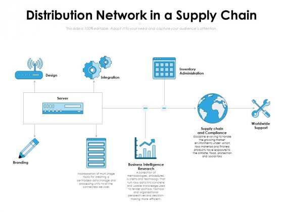 Distribution_Network_In_A_Supply_Chain_Ppt_PowerPoint_Presentation_Gallery_Display_PDF_Slide_1