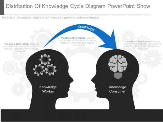 Distribution Of Knowledge Cycle Diagram Powerpoint Show