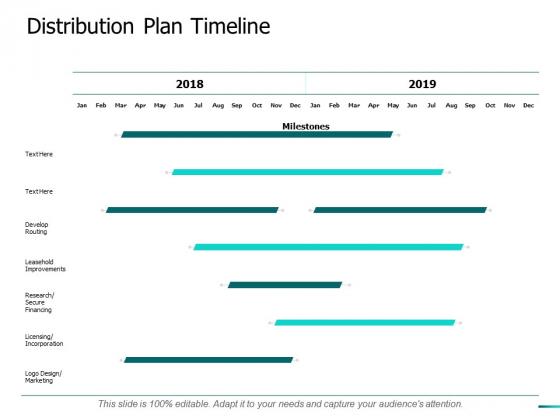 Distribution Plan Timeline Ppt PowerPoint Presentation Design Templates