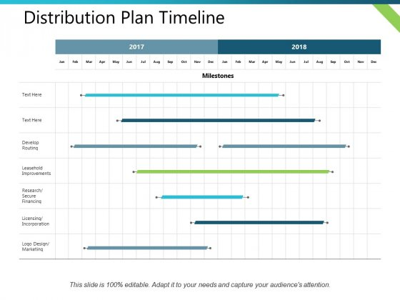 Distribution Plan Timeline Ppt PowerPoint Presentation Gallery Aids