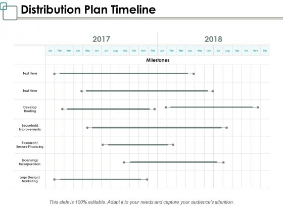 Distribution Plan Timeline Ppt PowerPoint Presentation Infographics Layout Ideas