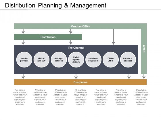 Distribution Planning And Management Ppt PowerPoint Presentation Infographics Graphics