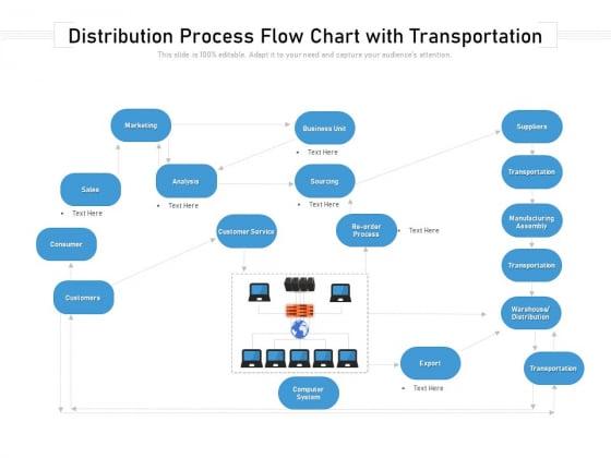 Distribution Process Flow Chart With Transportation Ppt PowerPoint Presentation Slides Deck PDF