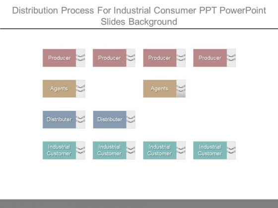 Distribution Process For Industrial Consumer Ppt Powerpoint Slides Background