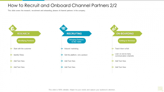 Distributor Entitlement Initiatives How To Recruit And Onboard Channel Partners Roles Pictures PDF