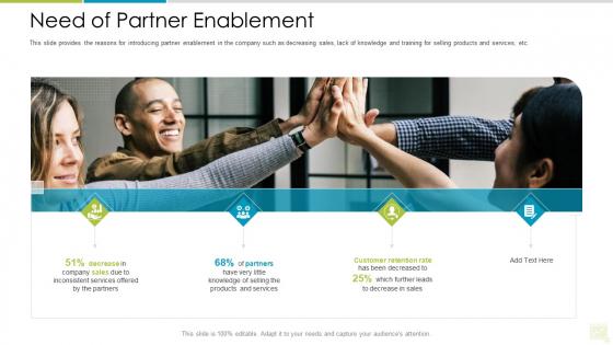 Distributor Entitlement Initiatives Need Of Partner Enablement Inspiration PDF
