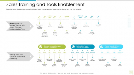 Distributor Entitlement Initiatives Sales Training And Tools Enablement Introduction PDF