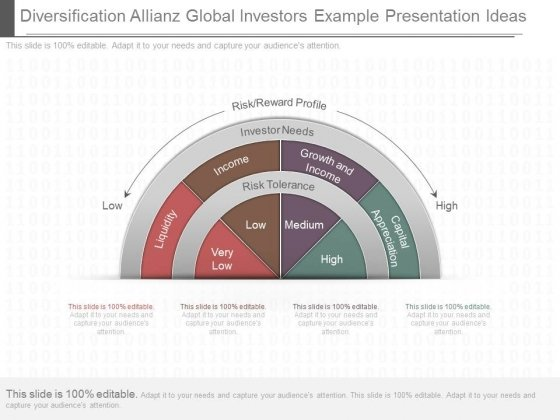 Diversification Allianz Global Investors Example Presentation Ideas