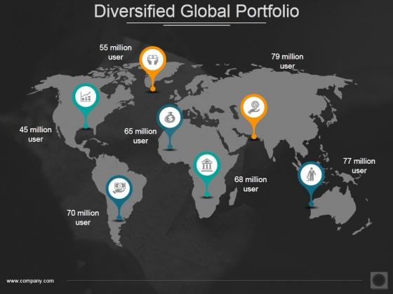 Diversified Global Portfolio Ppt PowerPoint Presentation Information