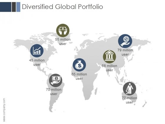 Diversified Global Portfolio Ppt PowerPoint Presentation Styles