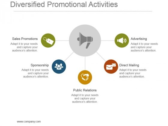 Diversified Promotional Activities Ppt Background