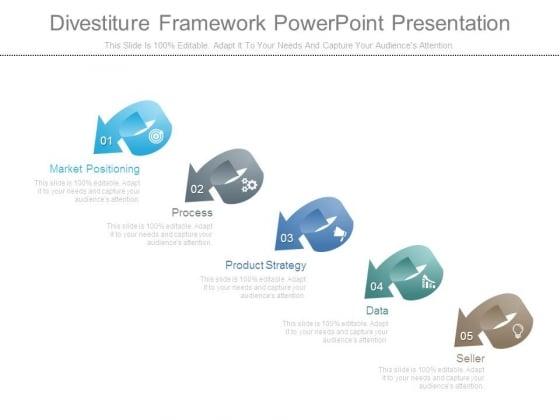 Divestiture Framework Powerpoint Presentation