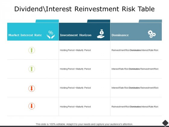 Dividend Interest Reinvestment Risk Table Ppt PowerPoint Presentation Professional Brochure