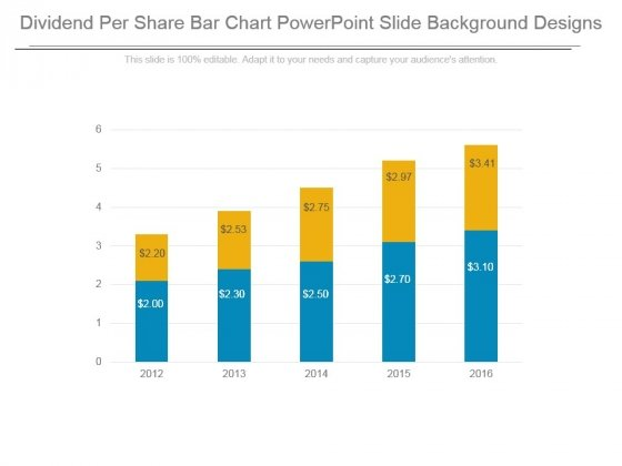 Dividend Per Share Bar Chart Powerpoint Slide Background Designs