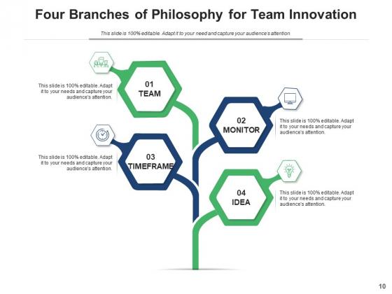 Divisions_Of_Ideology_Achievement_Data_Ppt_PowerPoint_Presentation_Complete_Deck_Slide_10
